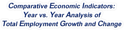 Wyoming - Year vs. Year Analysis of Total Employment Growth and Change, 1969-2016