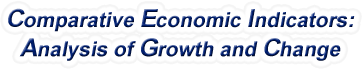 Wyoming - Comparative Economic Indicators: Analysis of Growth and Change, 1969-2015