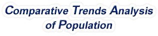 Wyoming - Comparative Trends Analysis of Population, 1969-2017