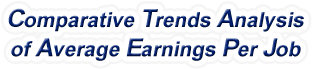 Wyoming - Comparative Trends Analysis of Average Earnings Per Job, 1969-2015