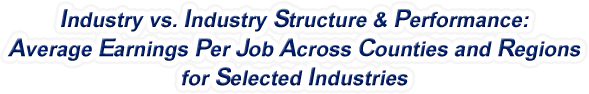 Wyoming - Industry vs. Industry Structure & Performance: Employment Across Counties and Regions for Selected Industries